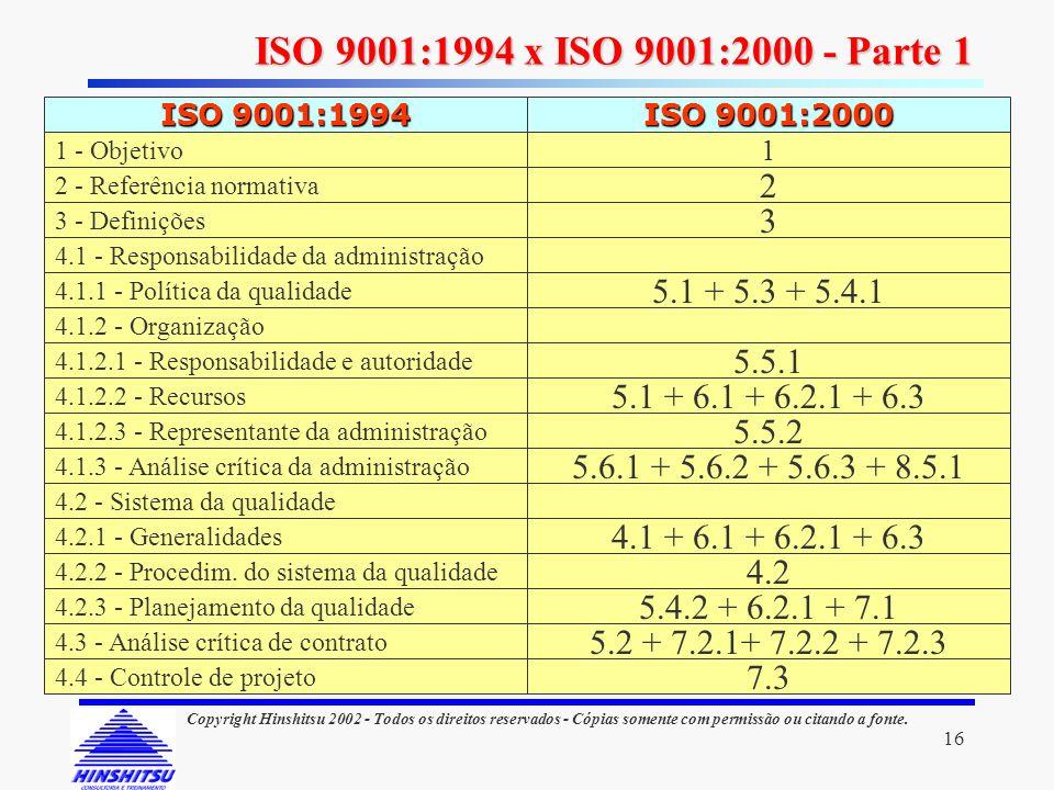 ISO 9001:1994 x ISO 9001:2000 - Parte 1 ISO 9001:1994. ISO 9001:2000. 1 - Objetivo. 2 - Referência normativa.