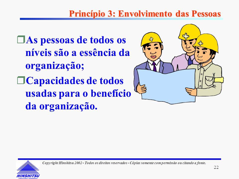 Princípio 3: Envolvimento das Pessoas