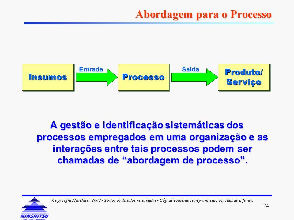 Abordagem para o Processo