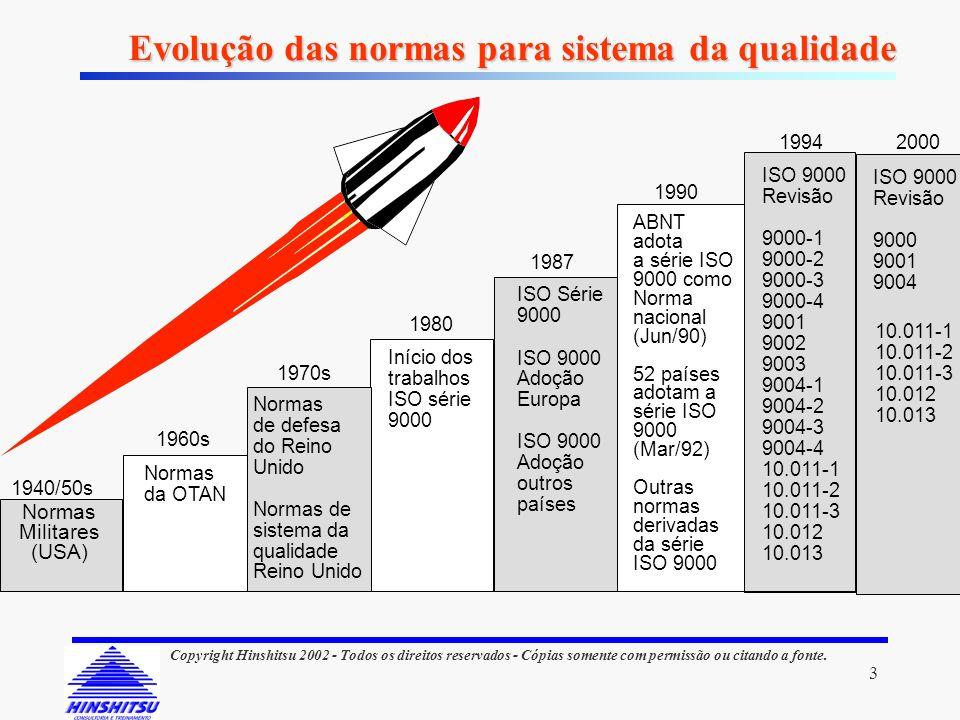 Evolução das normas para sistema da qualidade