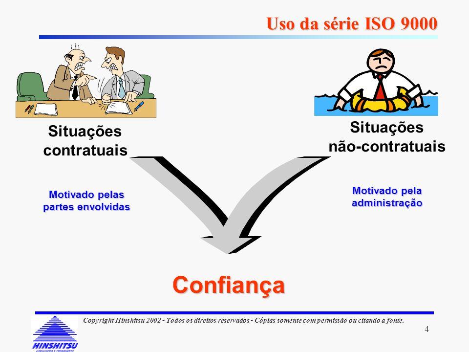 Confiança Uso da série ISO 9000 Situações Situações não-contratuais