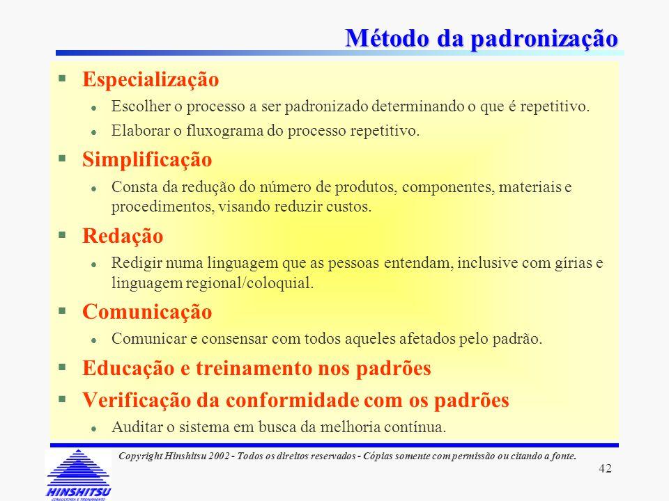 Método da padronização
