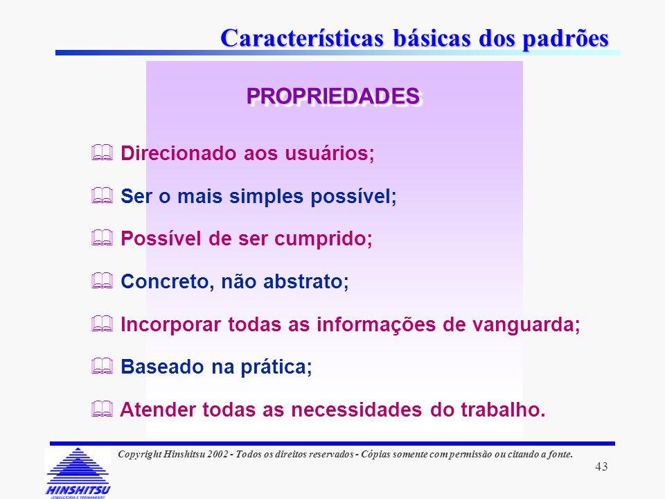 Características básicas dos padrões