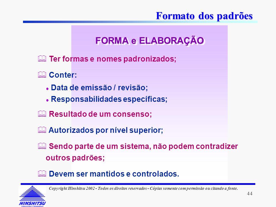 Formato dos padrões FORMA e ELABORAÇÃO