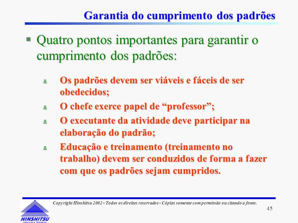 Quatro pontos importantes para garantir o cumprimento dos padrões: