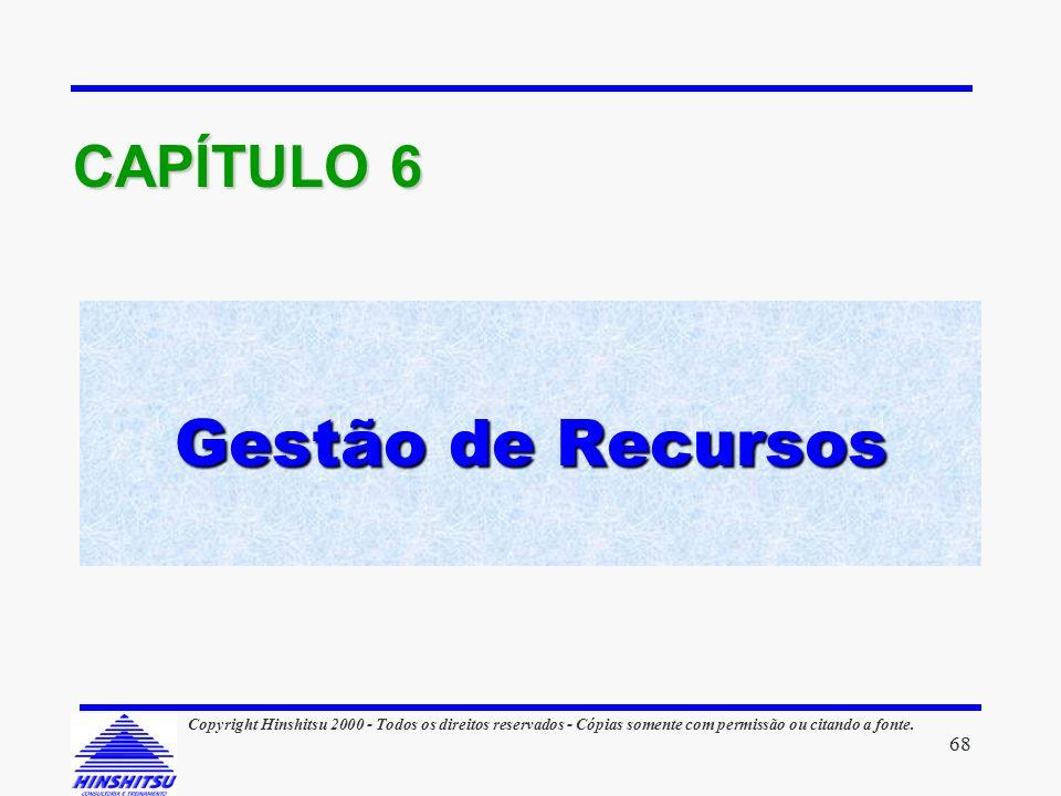 Gestão de Recursos CAPÍTULO 6 68 68