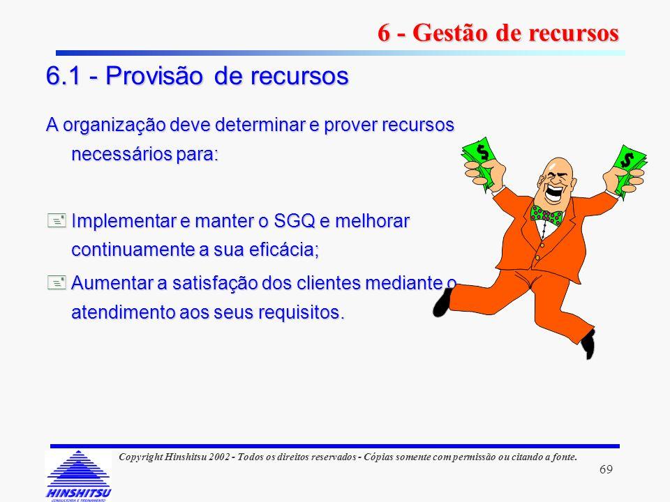 6 - Gestão de recursos 6.1 - Provisão de recursos