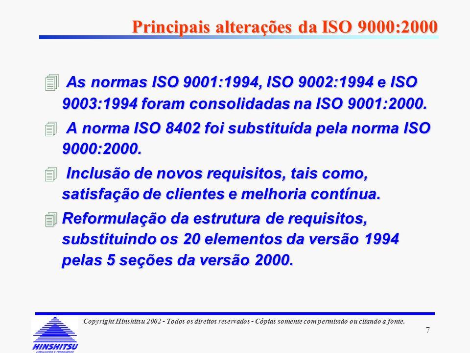 Principais alterações da ISO 9000:2000