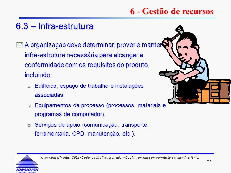 6 - Gestão de recursos 6.3 – Infra-estrutura