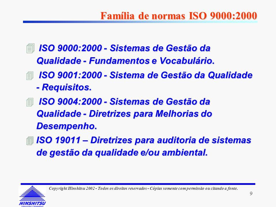 Família de normas ISO 9000:2000 ISO 9000:2000 - Sistemas de Gestão da Qualidade - Fundamentos e Vocabulário.