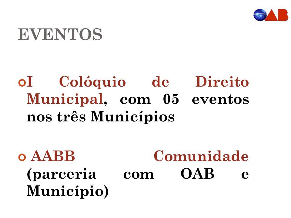 EVENTOS I Colóquio de Direito Municipal, com 05 eventos nos três Municípios.