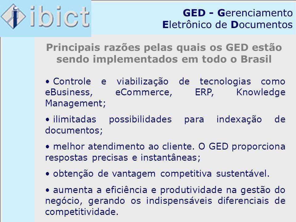 GED - Gerenciamento Eletrônico de Documentos