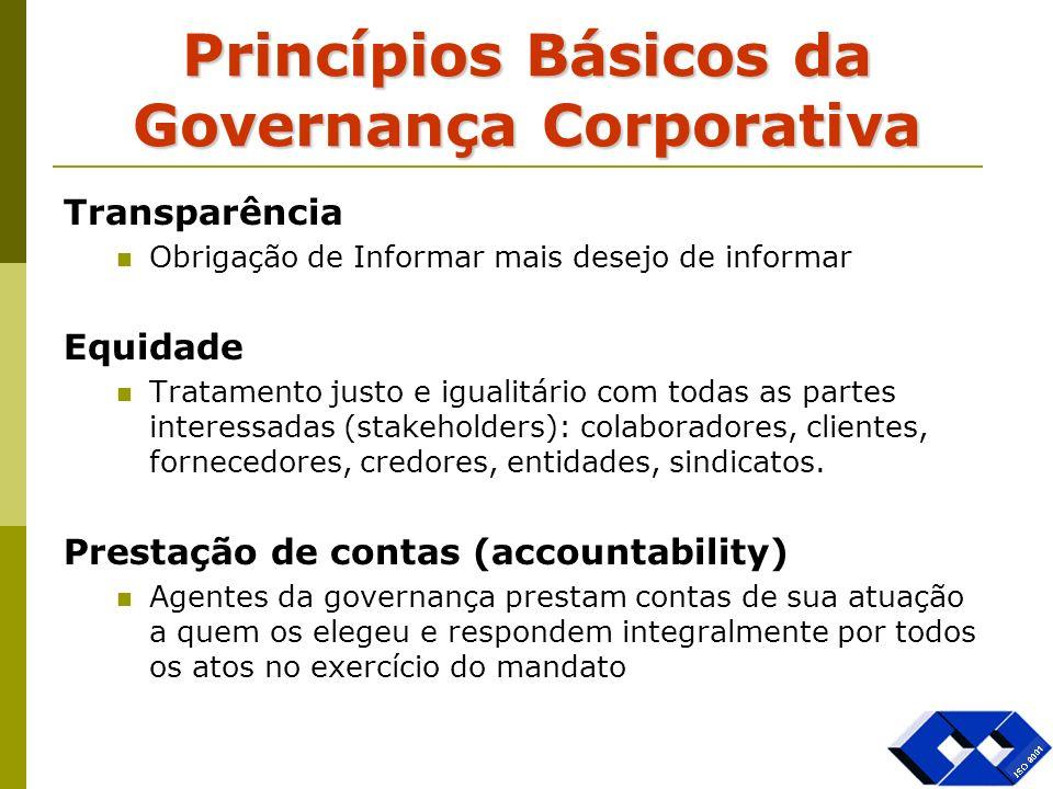 Princípios Básicos da Governança Corporativa