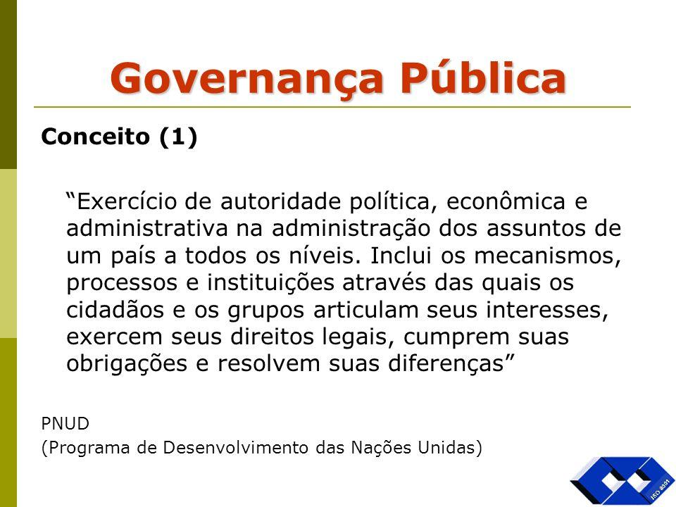 Governança Pública Conceito (1)