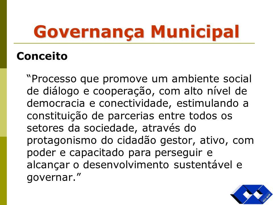 Governança Municipal Conceito