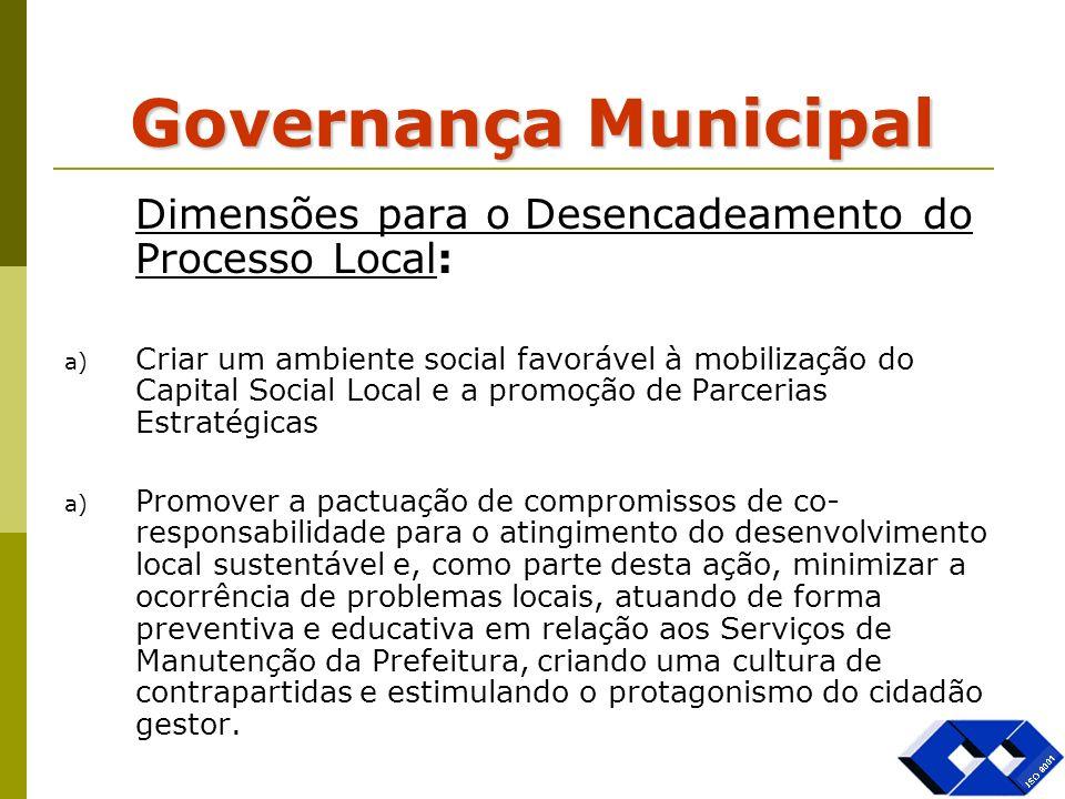 Governança Municipal Dimensões para o Desencadeamento do Processo Local: