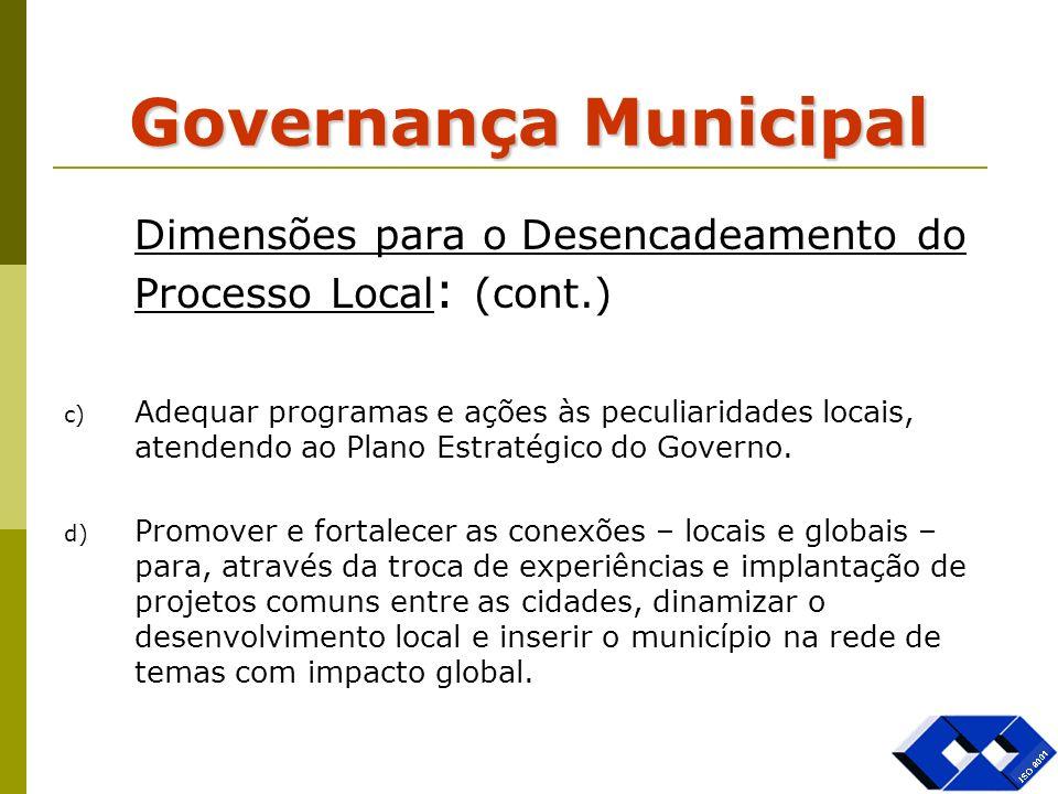 Governança Municipal Dimensões para o Desencadeamento do Processo Local: (cont.)