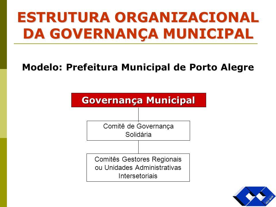 ESTRUTURA ORGANIZACIONAL DA GOVERNANÇA MUNICIPAL