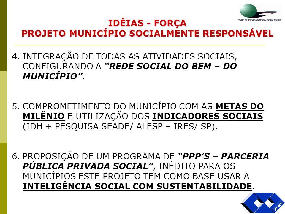 PROJETO MUNICÍPIO SOCIALMENTE RESPONSÁVEL