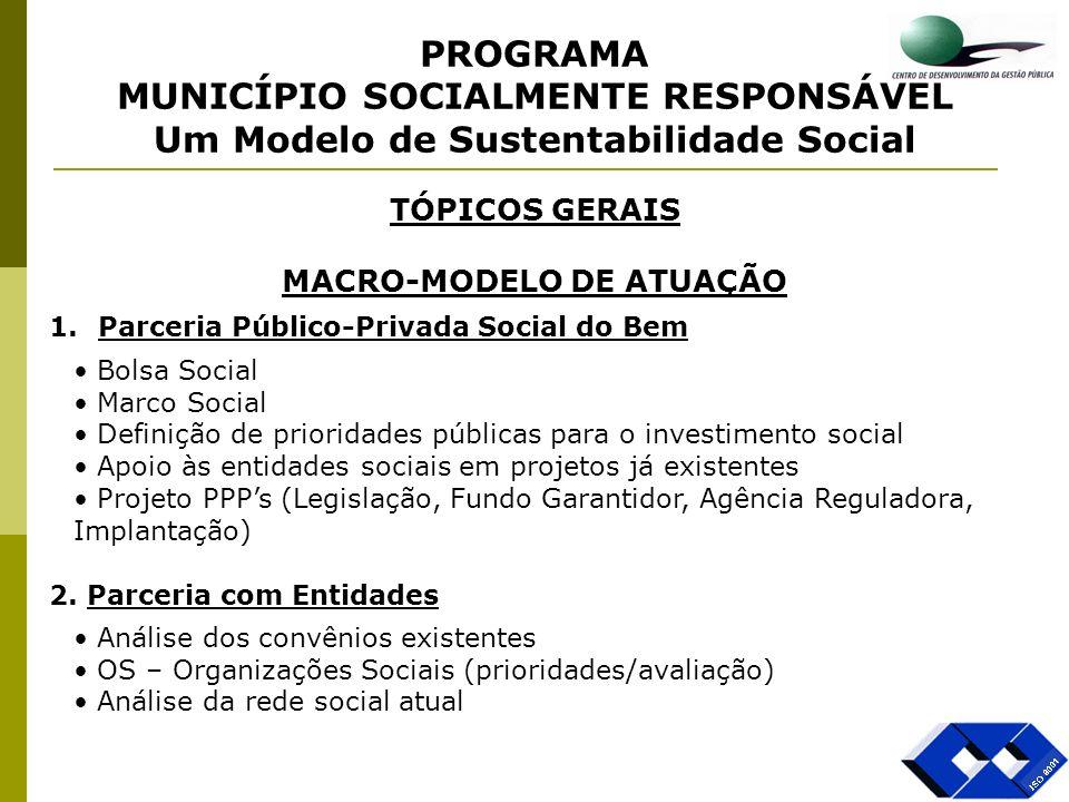MUNICÍPIO SOCIALMENTE RESPONSÁVEL MACRO-MODELO DE ATUAÇÃO