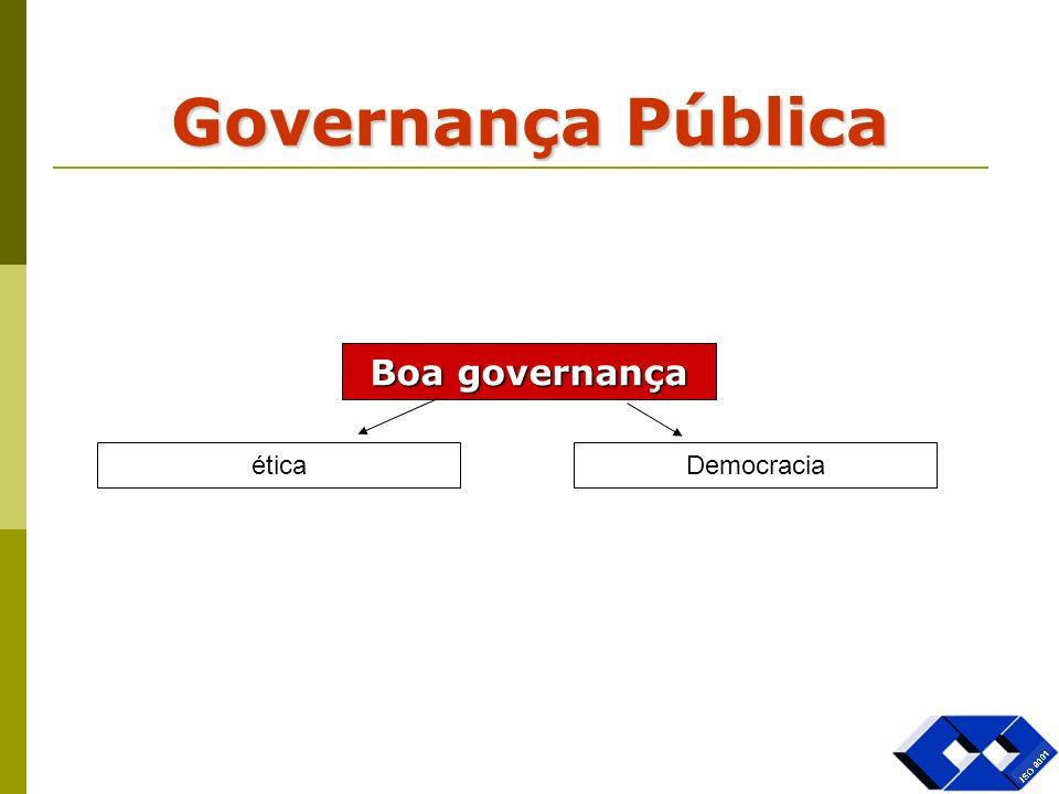 Governança Pública Boa governança ética Democracia