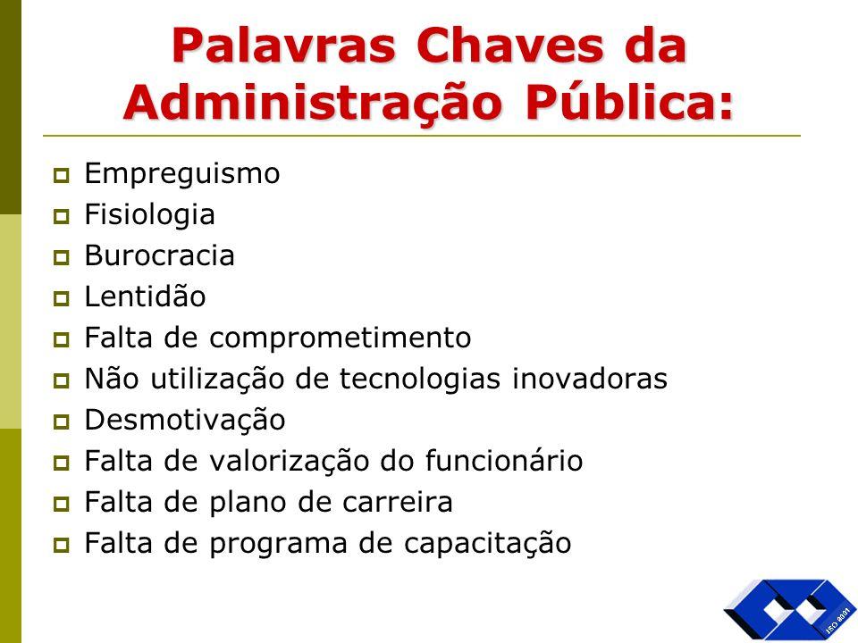 Palavras Chaves da Administração Pública: