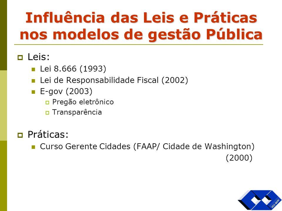 Influência das Leis e Práticas nos modelos de gestão Pública