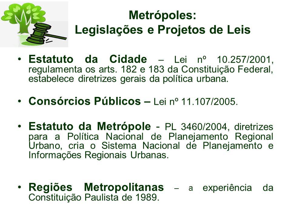 Metrópoles: Legislações e Projetos de Leis