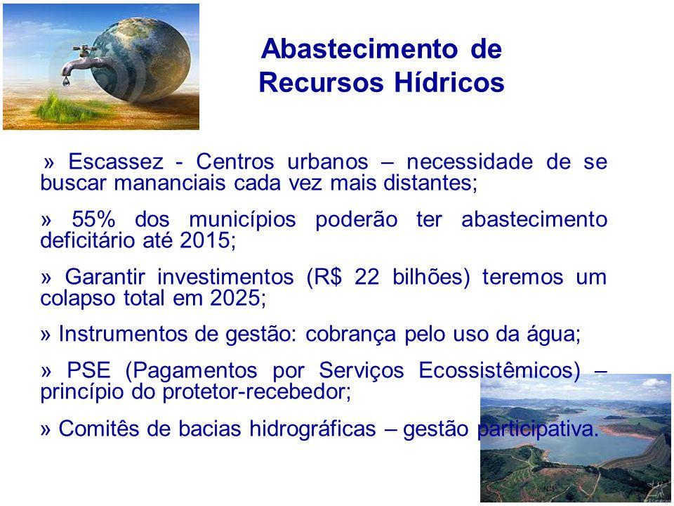 Abastecimento de Recursos Hídricos
