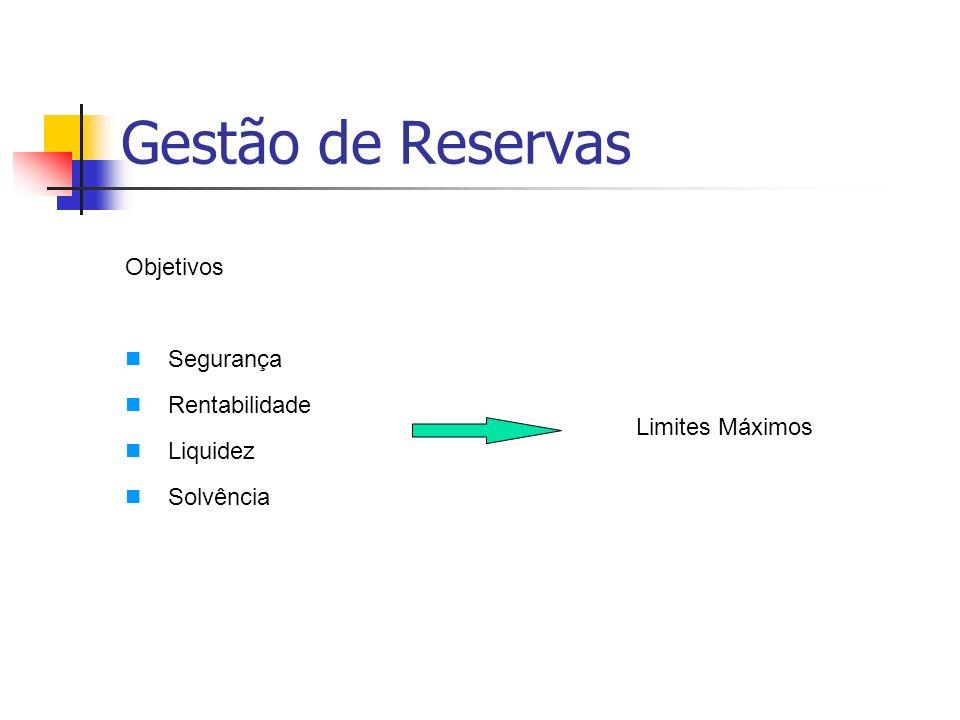 Gestão de Reservas Objetivos Segurança Rentabilidade Liquidez