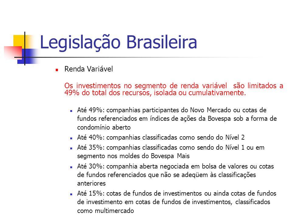 Legislação Brasileira