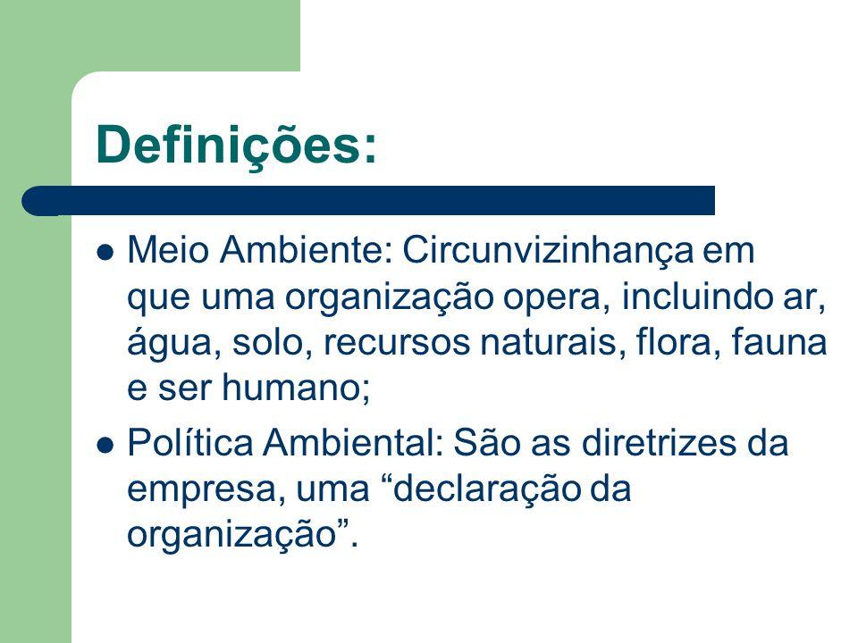 Definições: Meio Ambiente: Circunvizinhança em que uma organização opera, incluindo ar, água, solo, recursos naturais, flora, fauna e ser humano;