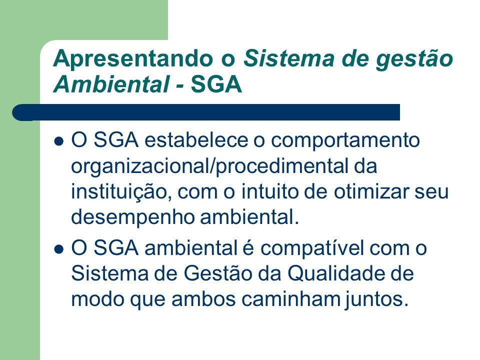 Apresentando o Sistema de gestão Ambiental - SGA