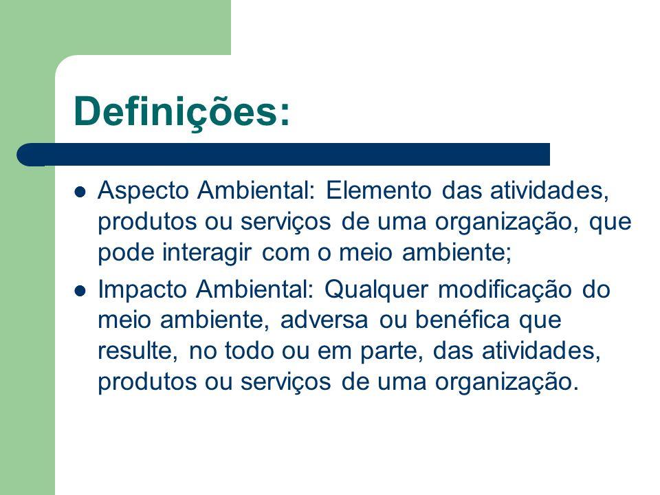 Definições: Aspecto Ambiental: Elemento das atividades, produtos ou serviços de uma organização, que pode interagir com o meio ambiente;