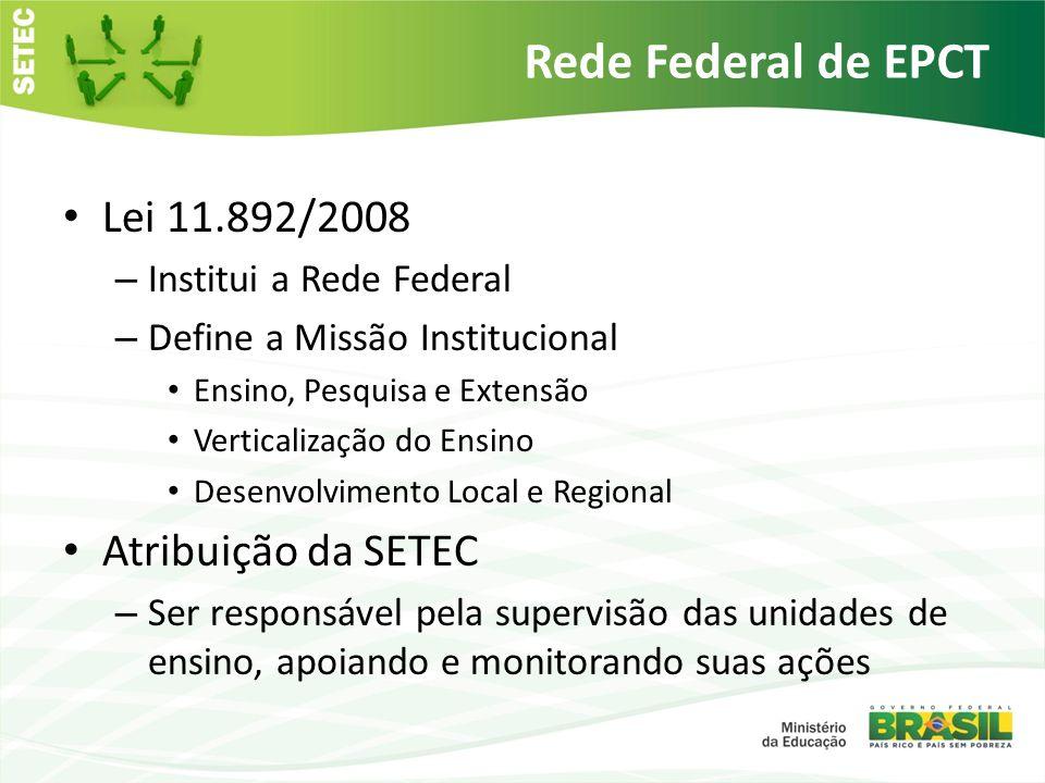 Rede Federal de EPCT Lei 11.892/2008 Atribuição da SETEC