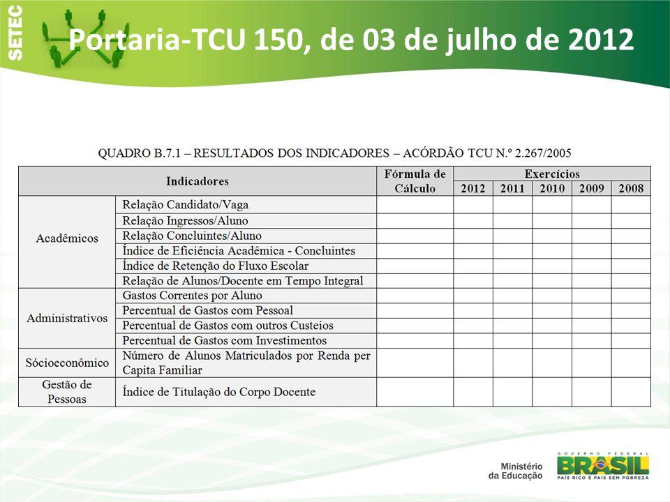 Portaria-TCU 150, de 03 de julho de 2012