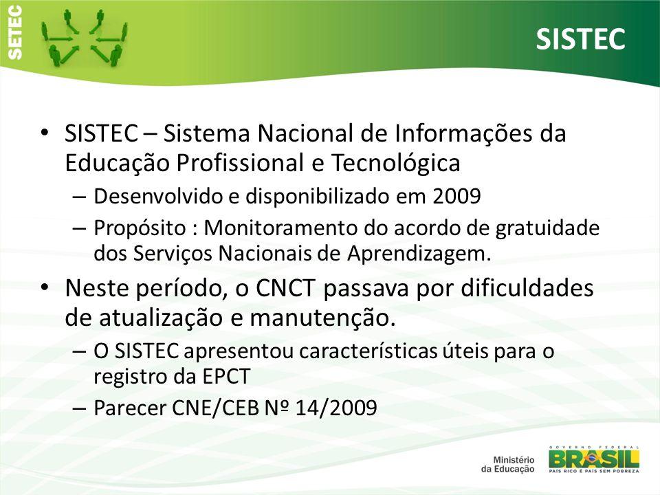 SISTEC SISTEC – Sistema Nacional de Informações da Educação Profissional e Tecnológica. Desenvolvido e disponibilizado em 2009.