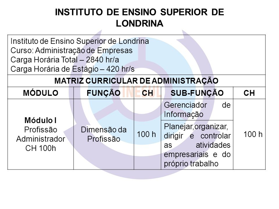 INSTITUTO DE ENSINO SUPERIOR DE LONDRINA