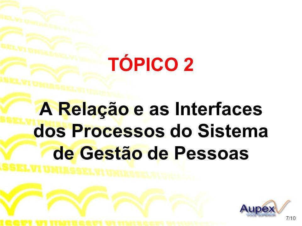 TÓPICO 2 A Relação e as Interfaces dos Processos do Sistema de Gestão de Pessoas