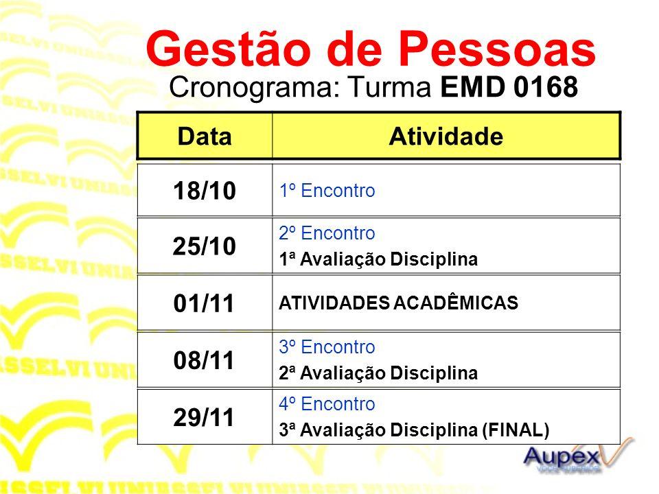 Gestão de Pessoas Cronograma: Turma EMD 0168 Data Atividade 18/10