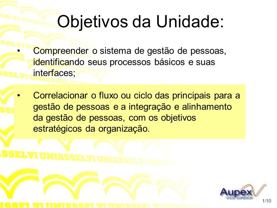 Objetivos da Unidade: Compreender o sistema de gestão de pessoas, identificando seus processos básicos e suas interfaces;