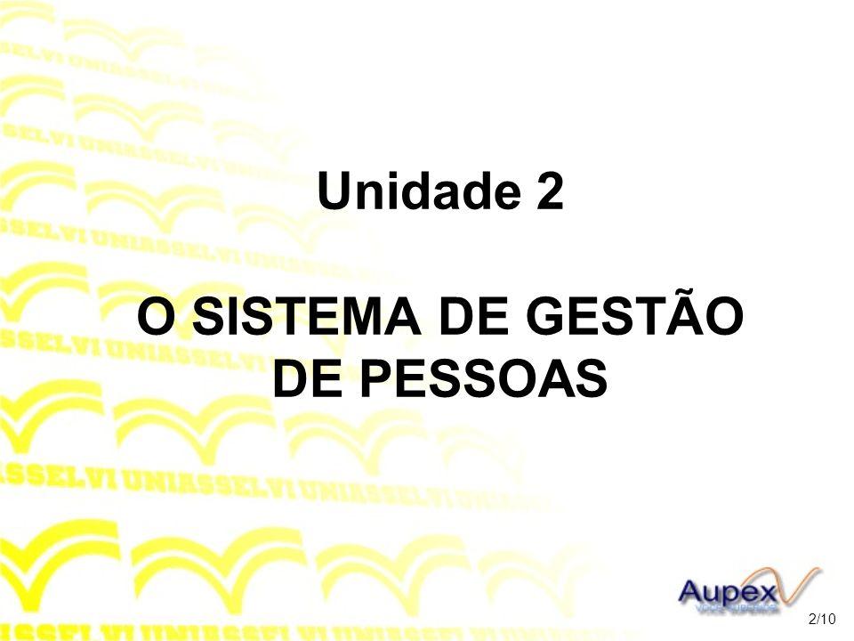 Unidade 2 O SISTEMA DE GESTÃO DE PESSOAS