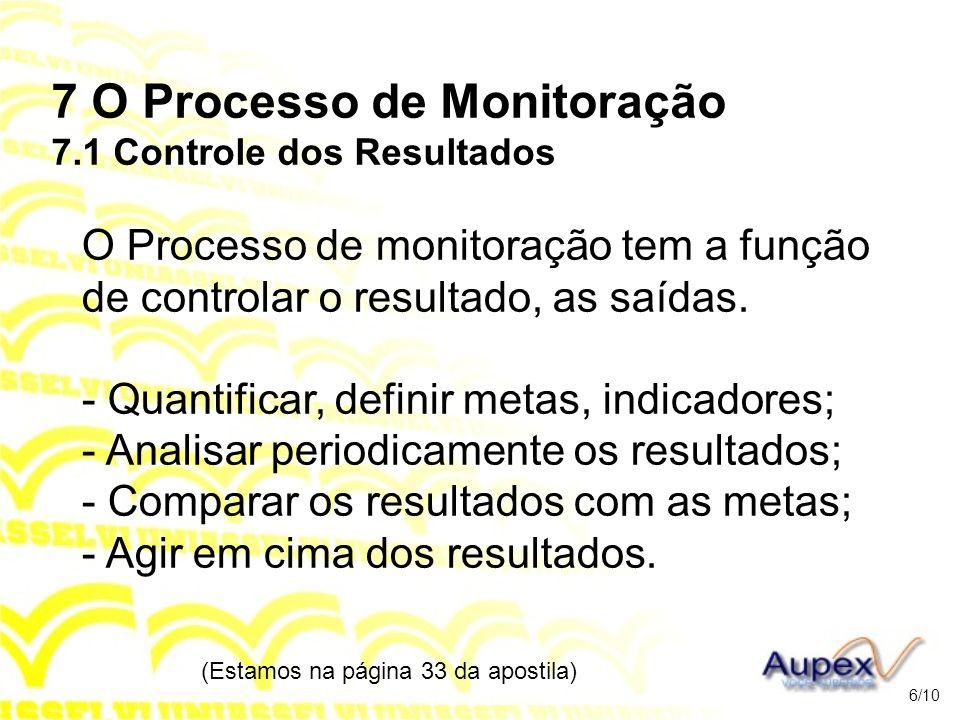7 O Processo de Monitoração 7.1 Controle dos Resultados