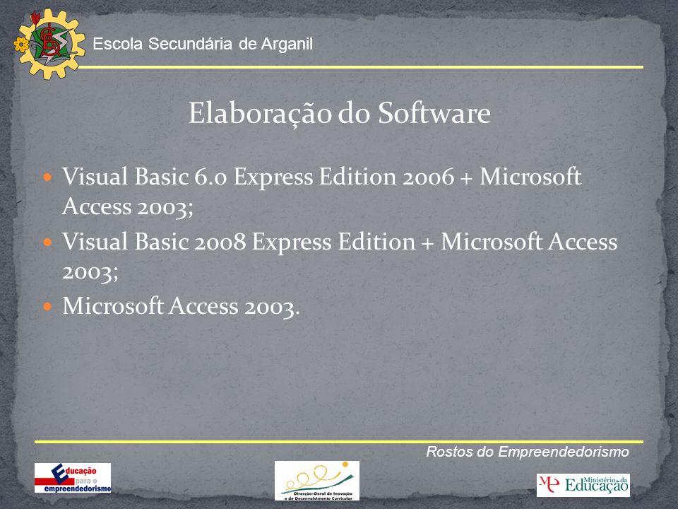 Elaboração do Software