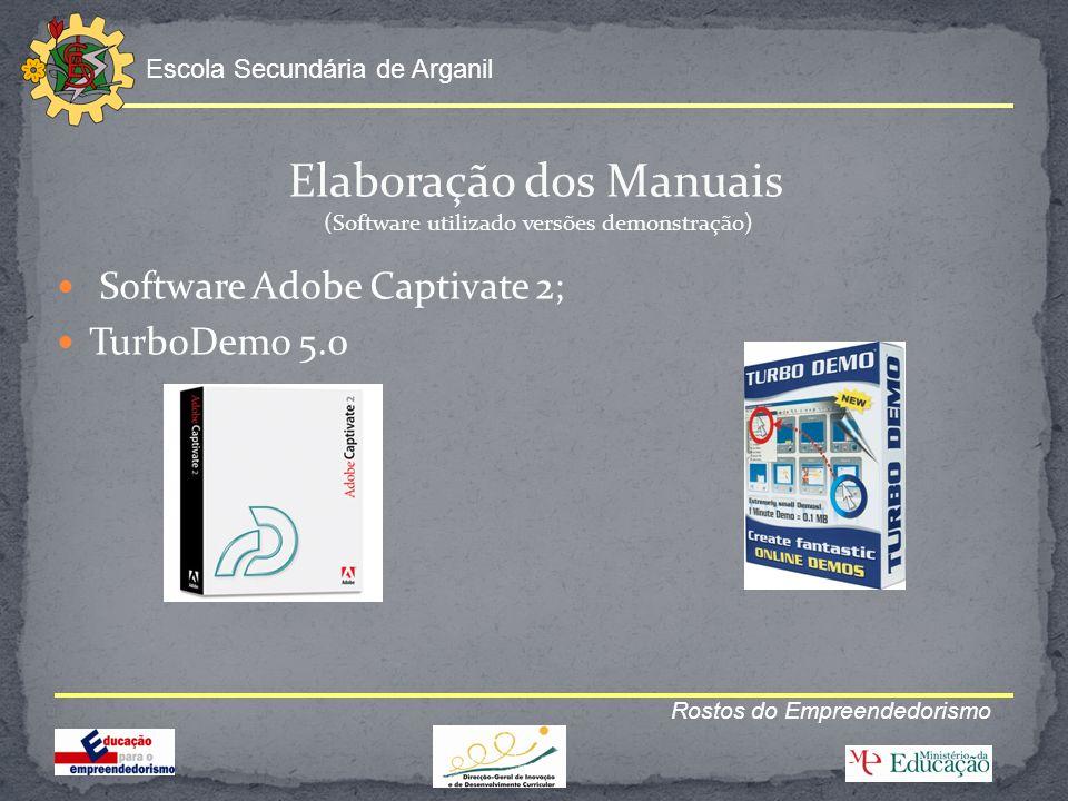 Elaboração dos Manuais (Software utilizado versões demonstração)
