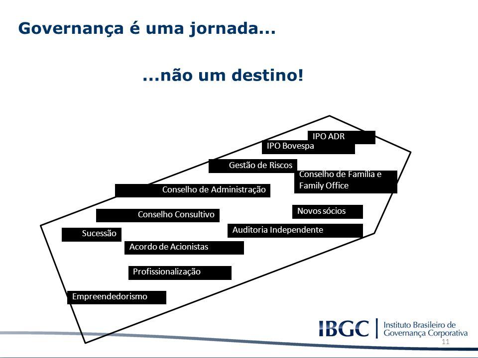 Governança é uma jornada...