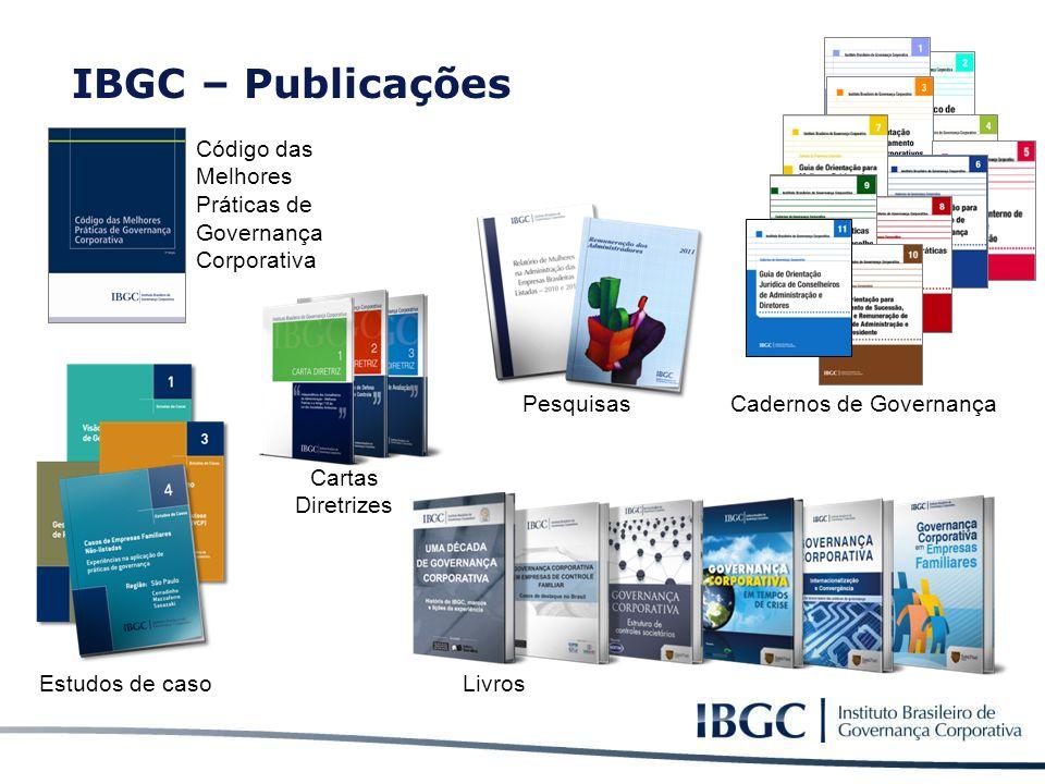 IBGC – Publicações Código das Melhores Práticas de Governança Corporativa. Pesquisas. Cadernos de Governança.