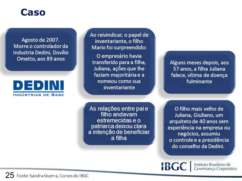 Caso Agosto de 2007. Morre o controlador da Industria Dedini, Dovílio Ometto, aos 89 anos.