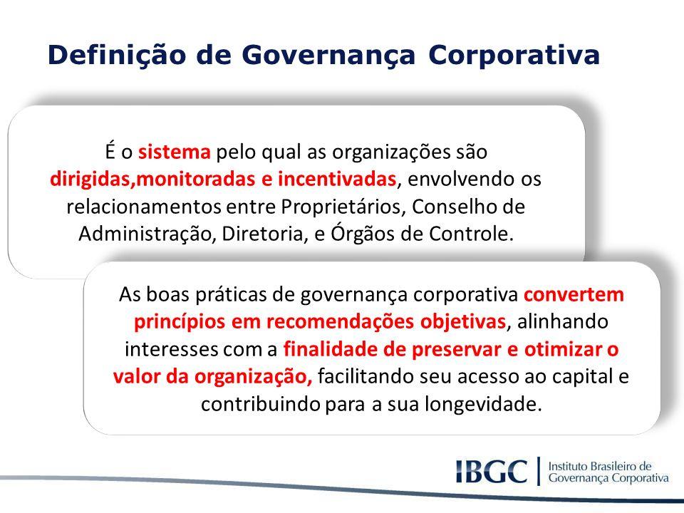 Definição de Governança Corporativa