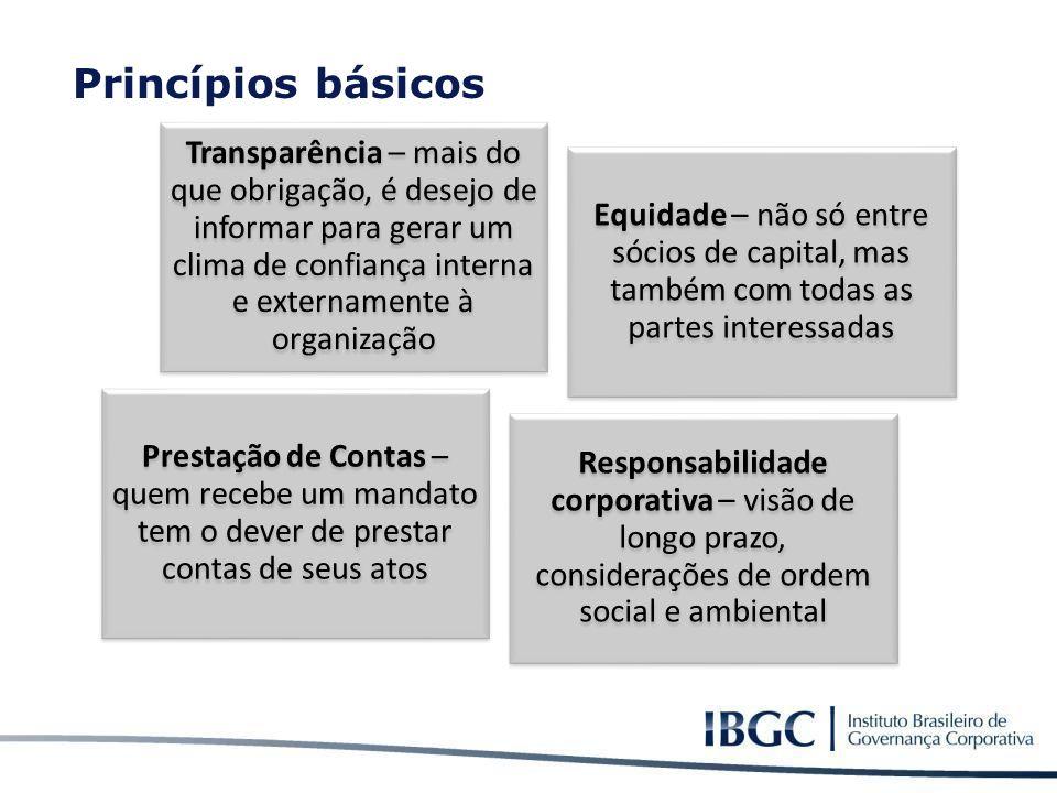 Princípios básicos Transparência – mais do que obrigação, é desejo de informar para gerar um clima de confiança interna e externamente à organização.